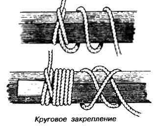 krugovoe-zakreplenie-verevki